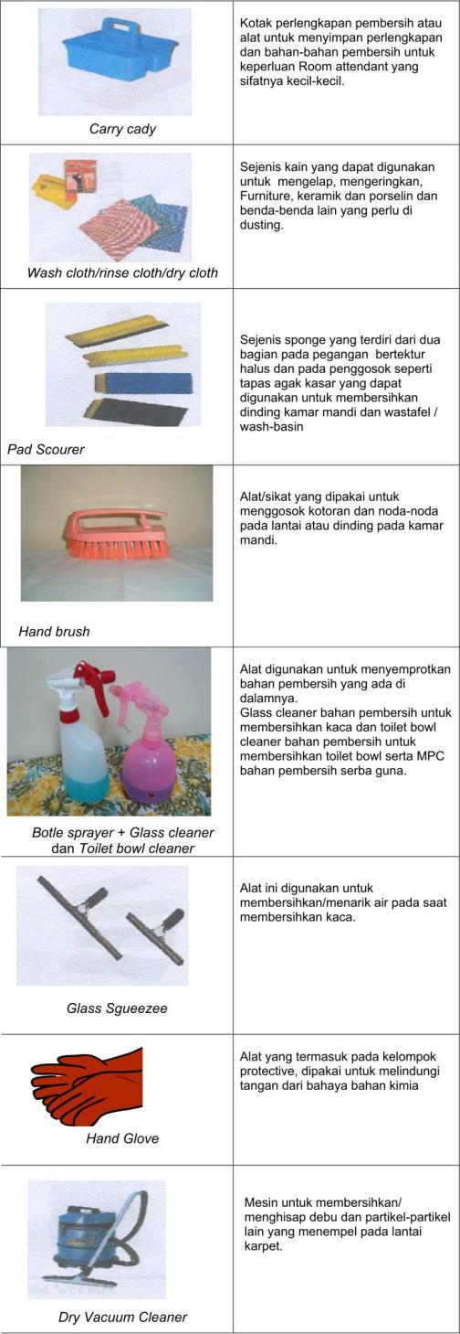 Gambar 4.23 Peralatan dan bahan Pembersih yang digunakan untuk membersihkan Kamar Tamu
