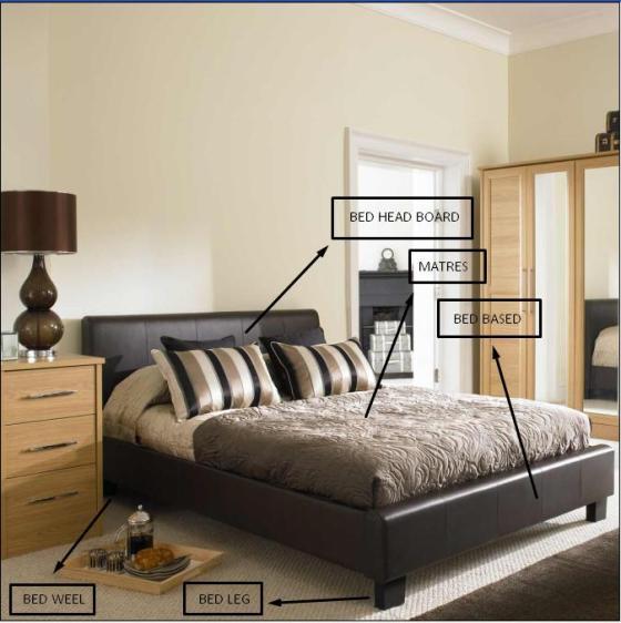 bagian bagian tempat tidur dan perlengkapannya akomodasi